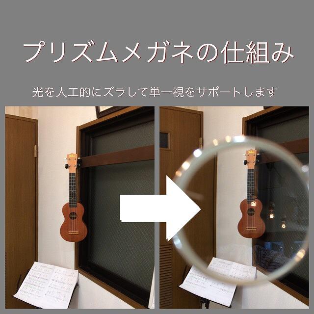プリズムメガネ(プリズム眼鏡)広島市