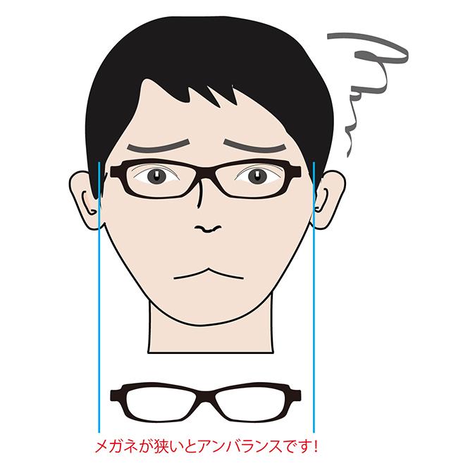 大きい顔のメガネ