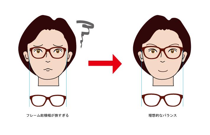 大きいお顔女性用ゆったりサイズおしゃれメガネ