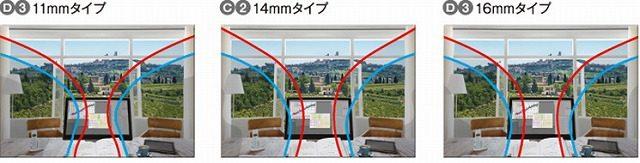 両面設計レンズ,遠近両用レンズ,広島市
